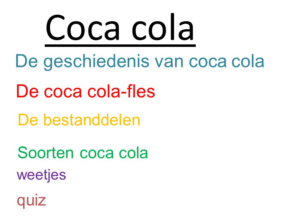 Coca cola De geschiedenis van coca cola De coca cola-fles