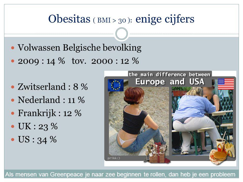 Obesitas ( BMI > 30 ): enige cijfers