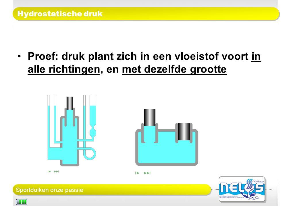 Hydrostatische druk Proef: druk plant zich in een vloeistof voort in alle richtingen, en met dezelfde grootte.