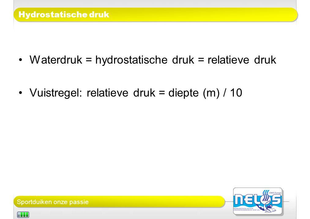 Waterdruk = hydrostatische druk = relatieve druk