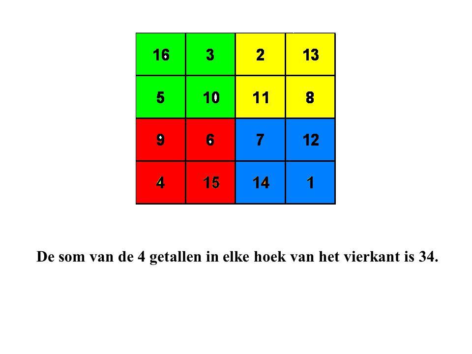 De som van de 4 getallen in elke hoek van het vierkant is 34.