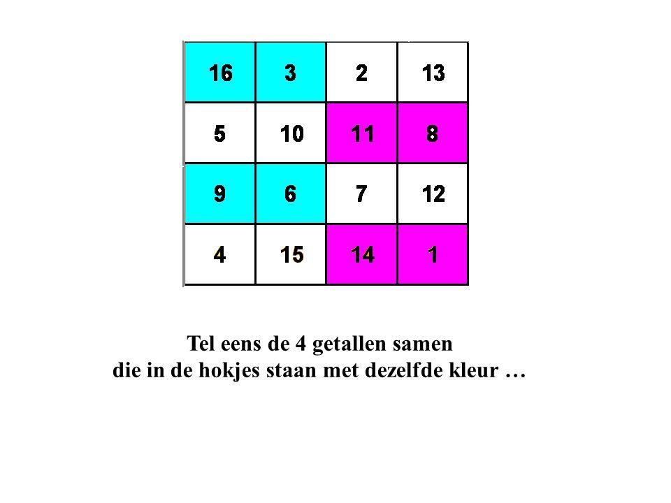 Tel eens de 4 getallen samen