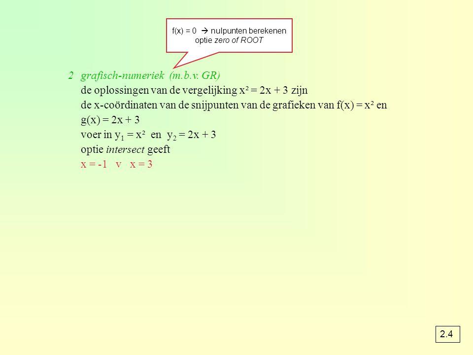 f(x) = 0  nulpunten berekenen