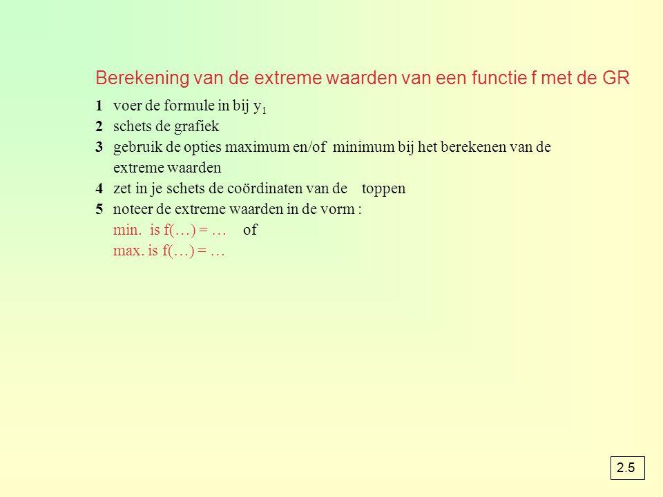 Berekening van de extreme waarden van een functie f met de GR