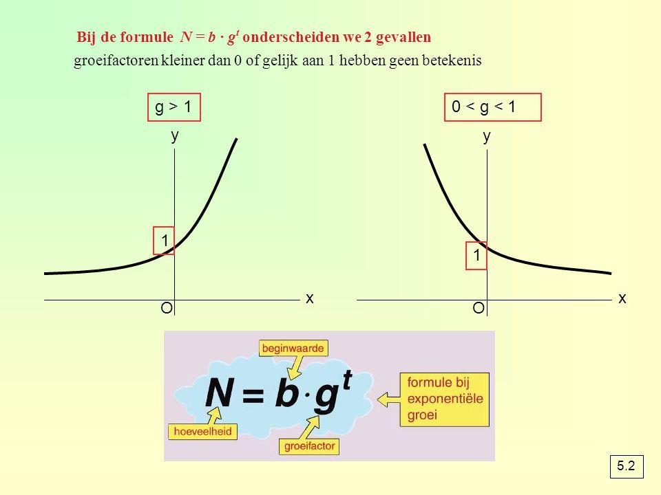 Bij de formule N = b · gt onderscheiden we 2 gevallen
