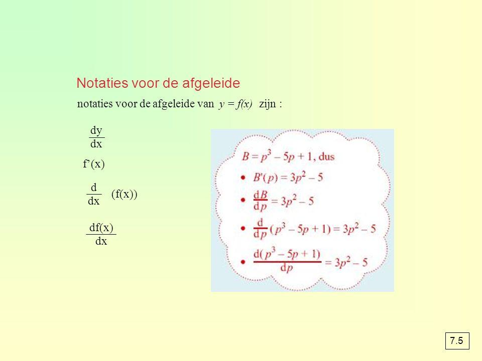 Notaties voor de afgeleide