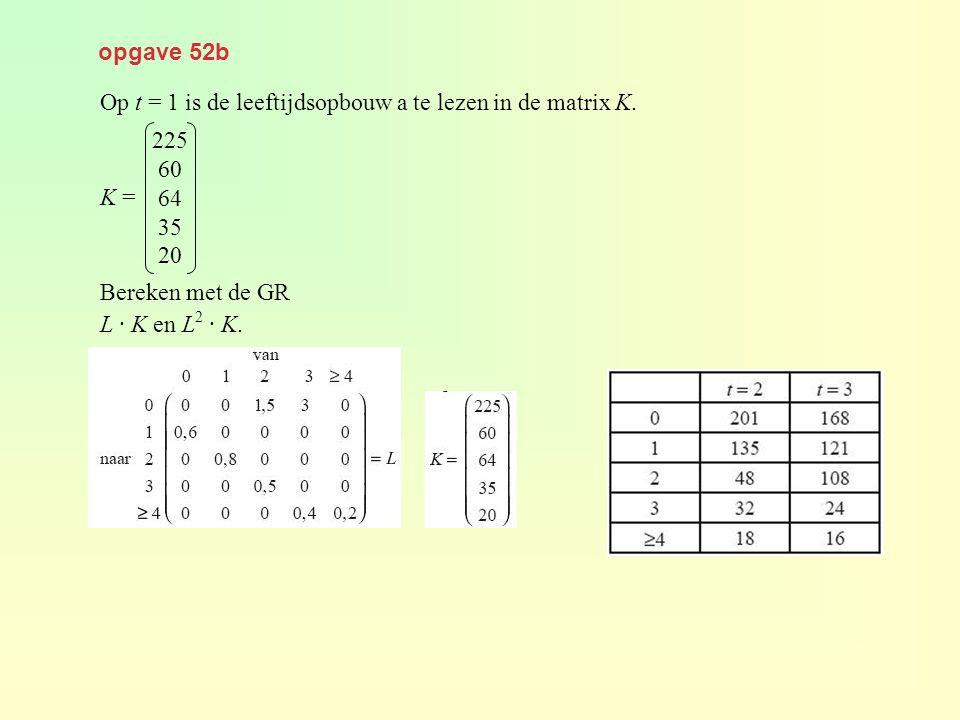 opgave 52b Op t = 1 is de leeftijdsopbouw a te lezen in de matrix K. K = Bereken met de GR. L · K en L2 · K.