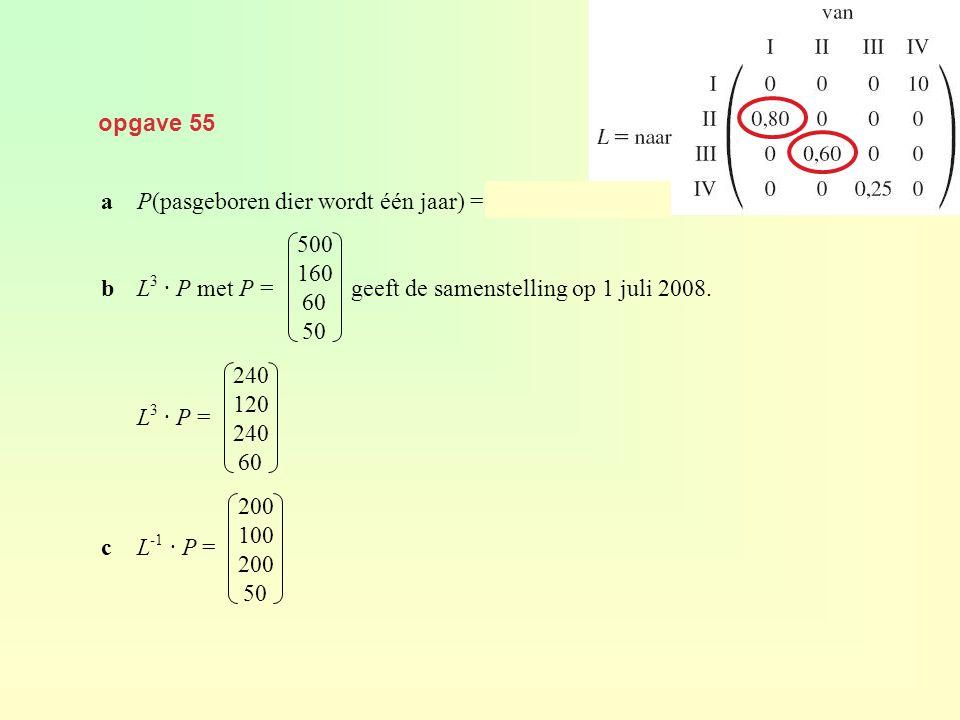 opgave 55 a P(pasgeboren dier wordt één jaar) = 0,80 · 0,60 = 0,48. b L3 · P met P = geeft de samenstelling op 1 juli 2008.