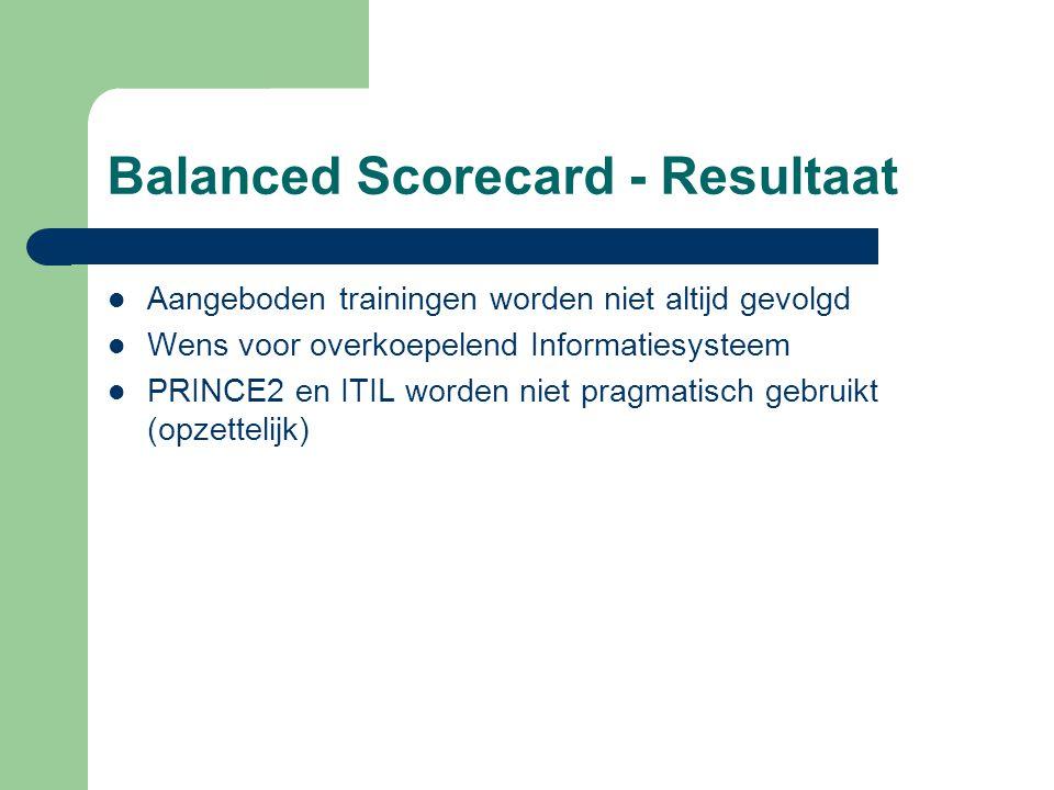 Balanced Scorecard - Resultaat