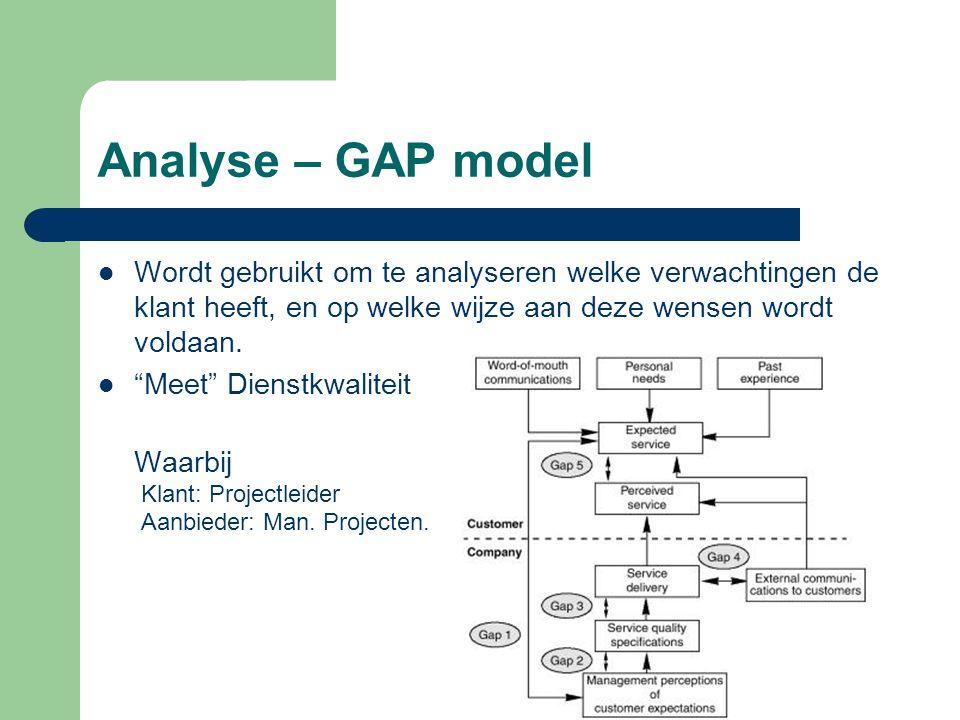 Analyse – GAP model Wordt gebruikt om te analyseren welke verwachtingen de klant heeft, en op welke wijze aan deze wensen wordt voldaan.