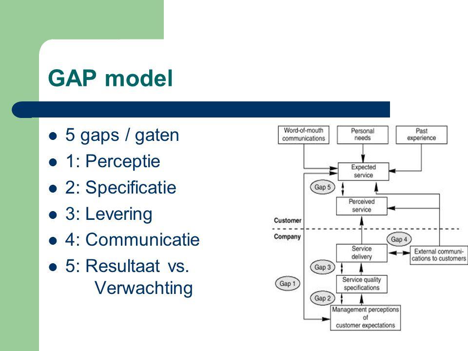 GAP model 5 gaps / gaten 1: Perceptie 2: Specificatie 3: Levering