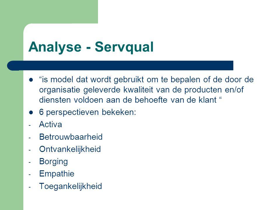 Analyse - Servqual