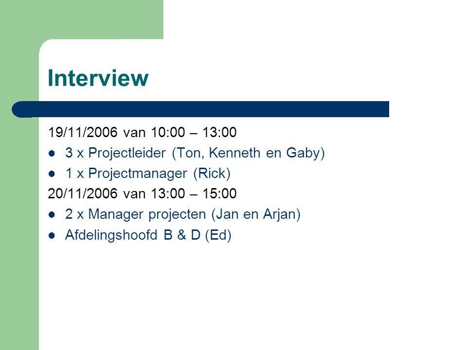 Interview 19/11/2006 van 10:00 – 13:00. 3 x Projectleider (Ton, Kenneth en Gaby) 1 x Projectmanager (Rick)