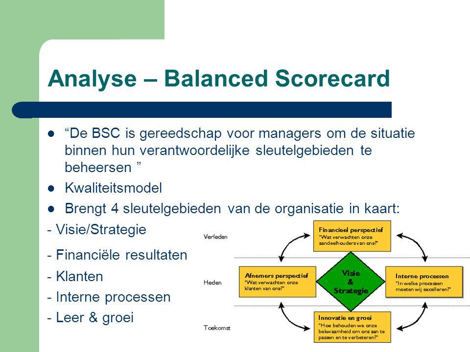 Analyse – Balanced Scorecard