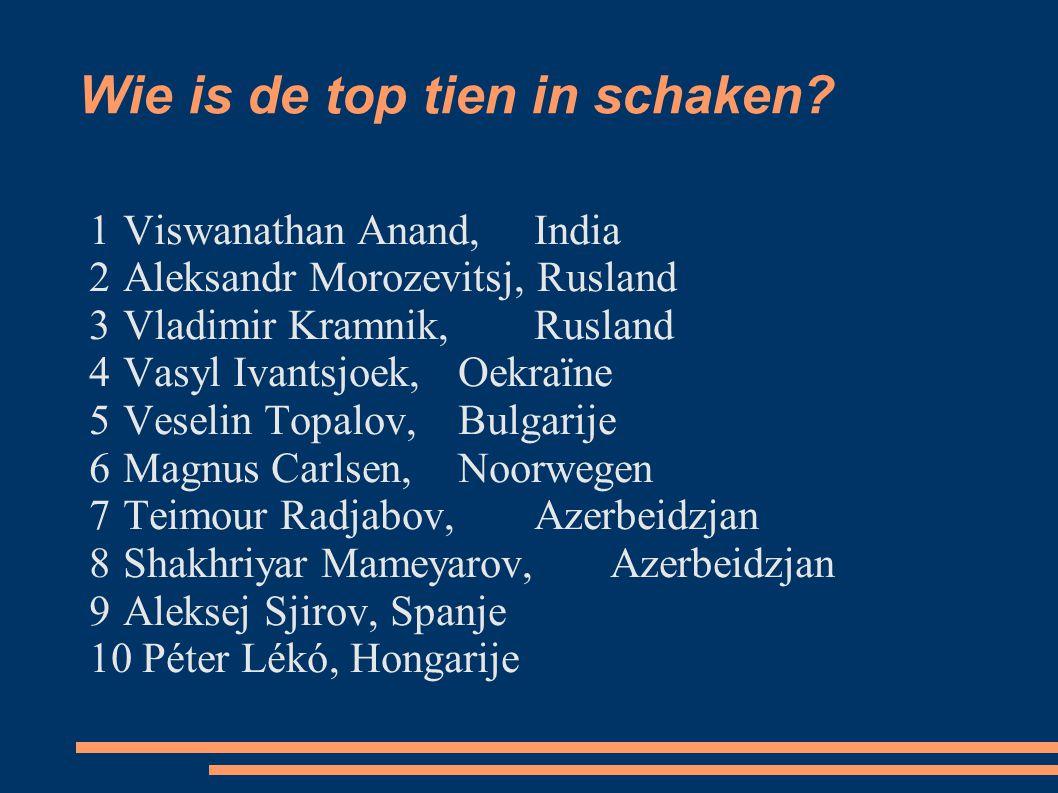Wie is de top tien in schaken