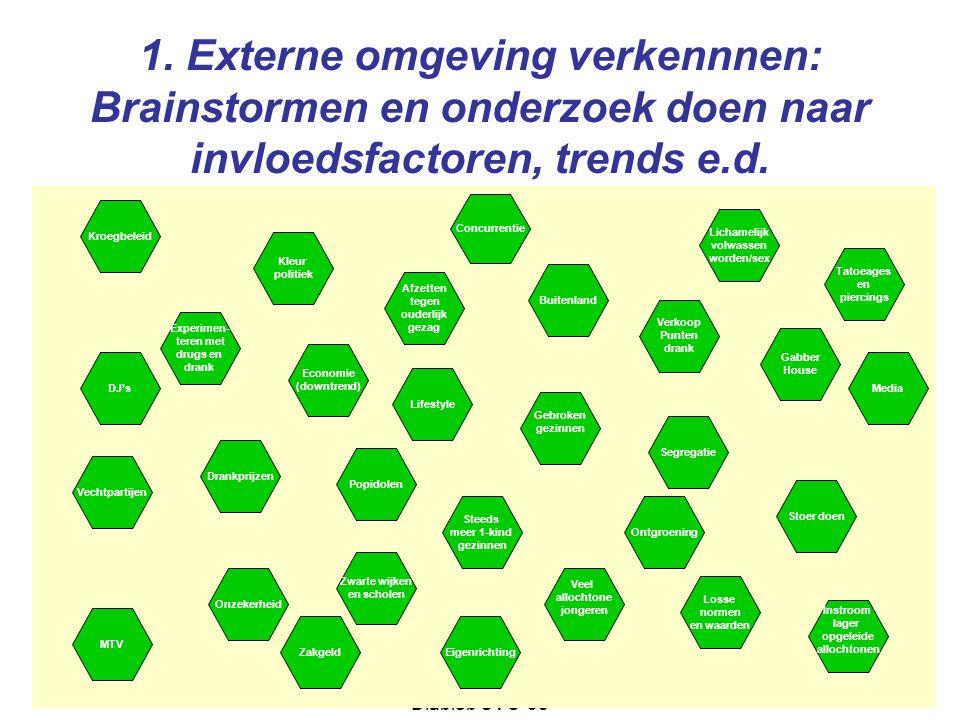 1. Externe omgeving verkennnen: Brainstormen en onderzoek doen naar invloedsfactoren, trends e.d.