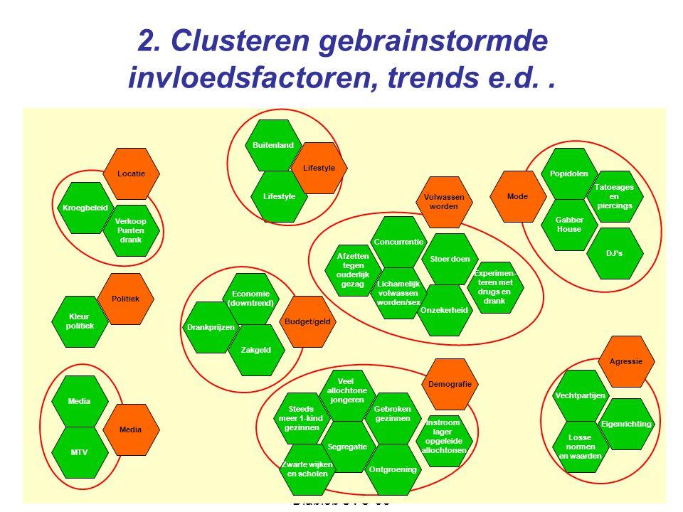 2. Clusteren gebrainstormde invloedsfactoren, trends e.d. .