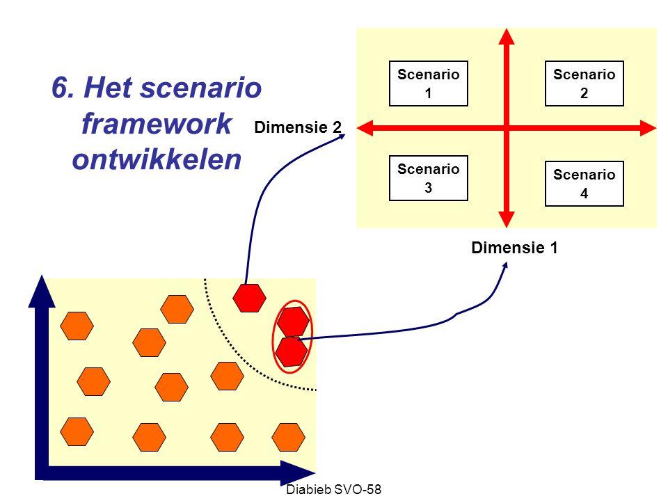6. Het scenario framework ontwikkelen