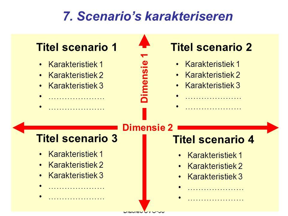 7. Scenario's karakteriseren