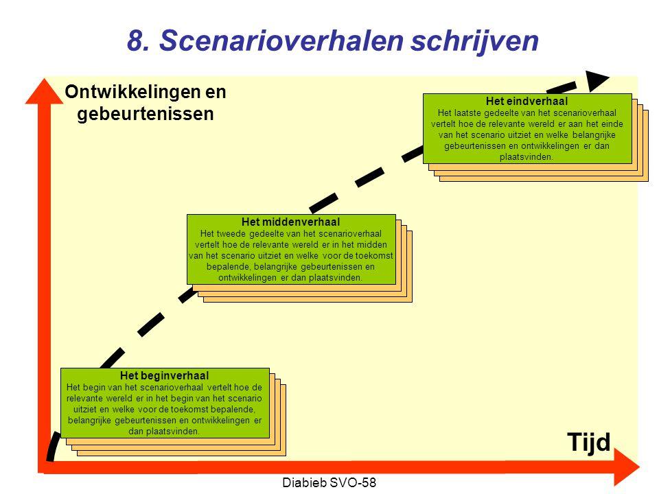 8. Scenarioverhalen schrijven