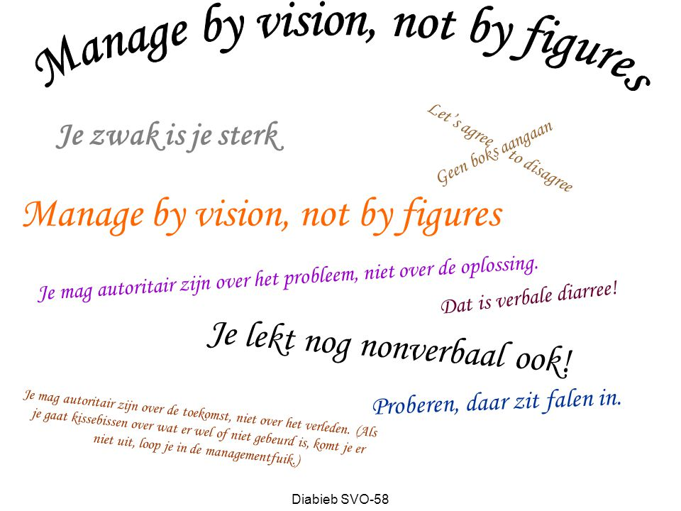 Manage by vision, not by figures