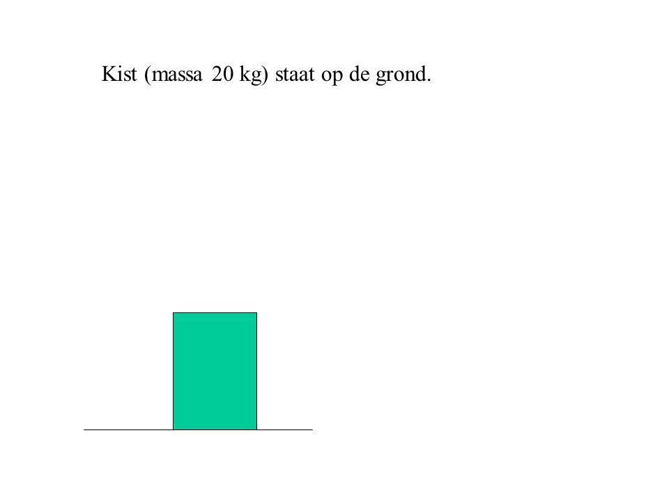 Kist (massa 20 kg) staat op de grond.