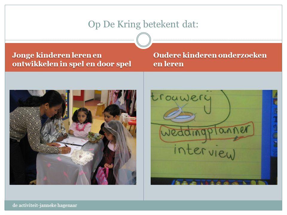 Op De Kring betekent dat: