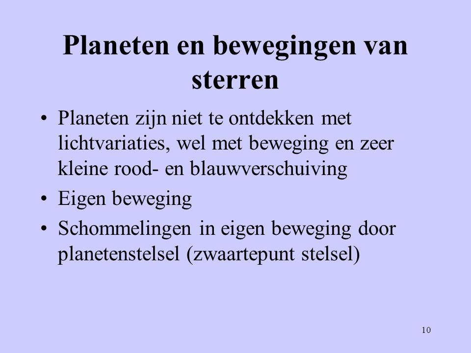 Planeten en bewegingen van sterren