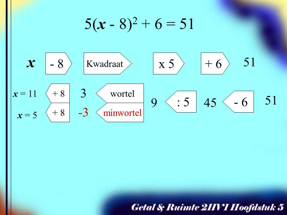 5(x - 8)2 + 6 = 51 x - 8 x 5 + 6 51 3 : 5 - 6 51 9 45 -3 Kwadraat + 8