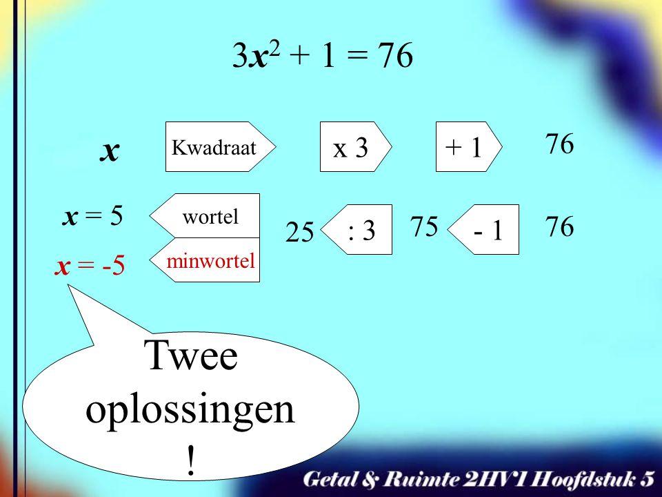 Twee oplossingen! 3x2 + 1 = 76 x x 3 + 1 76 x = 5 : 3 75 - 1 76 25