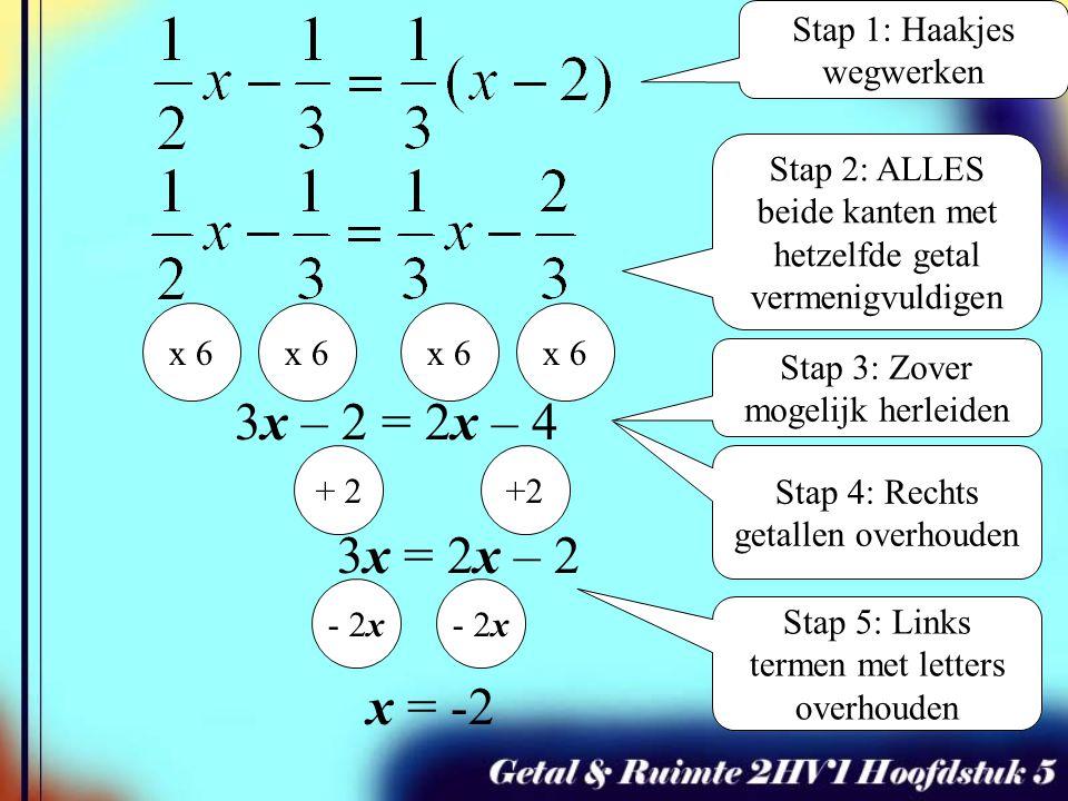 3x – 2 = 2x – 4 3x = 2x – 2 x = -2 Stap 1: Haakjes wegwerken