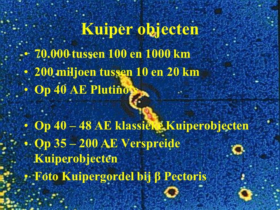 Kuiper objecten 70.000 tussen 100 en 1000 km