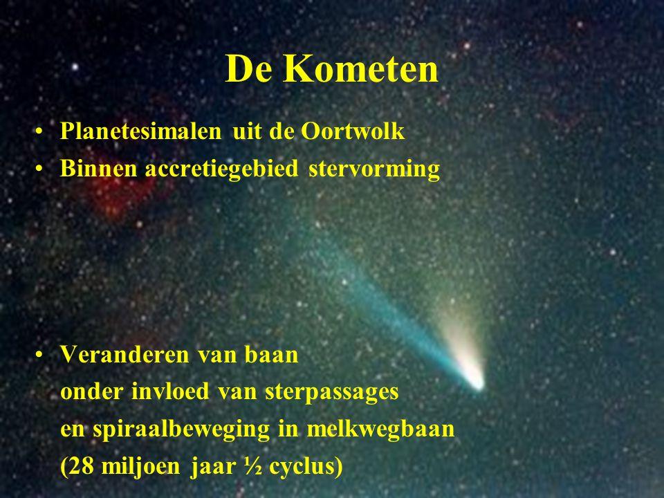 De Kometen Planetesimalen uit de Oortwolk
