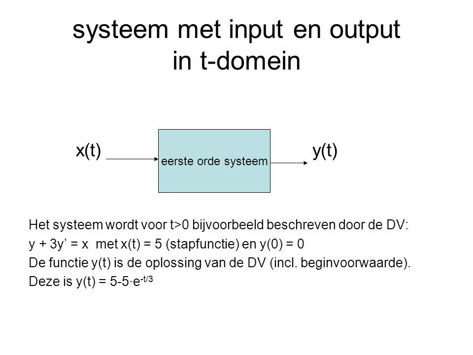 systeem met input en output in t-domein