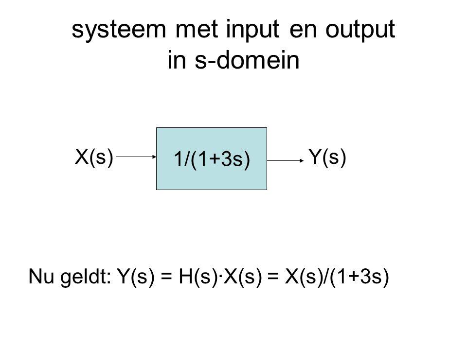 systeem met input en output in s-domein