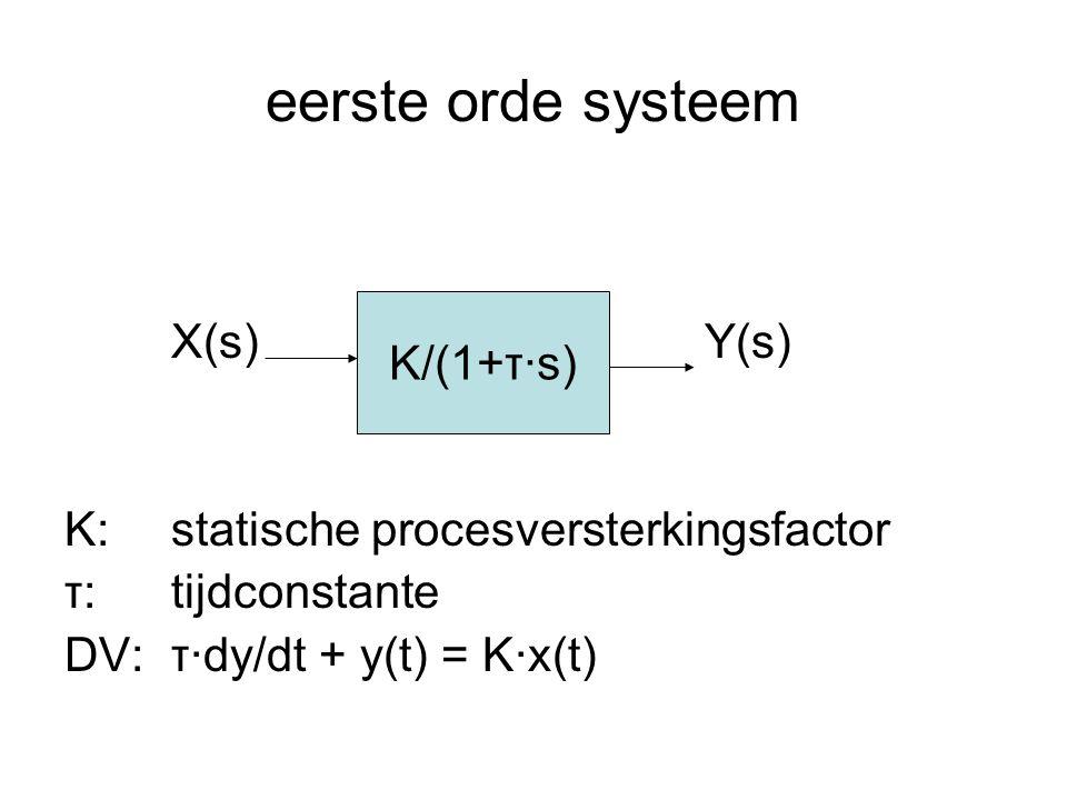 eerste orde systeem X(s) Y(s) K/(1+τ·s)