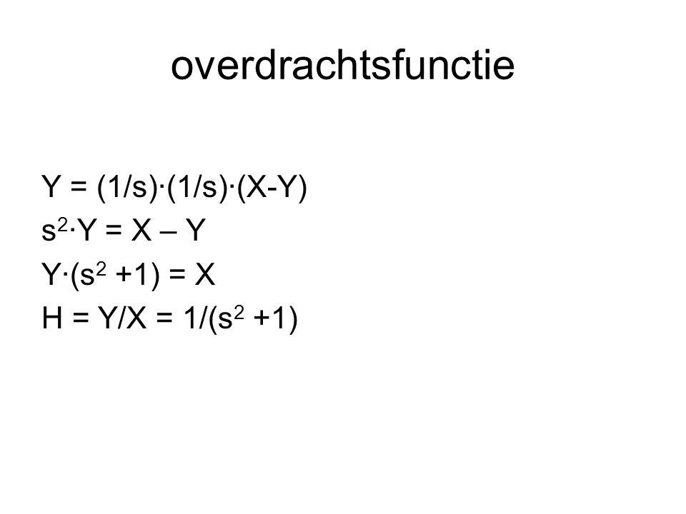 overdrachtsfunctie Y = (1/s)·(1/s)·(X-Y) s2·Y = X – Y Y·(s2 +1) = X