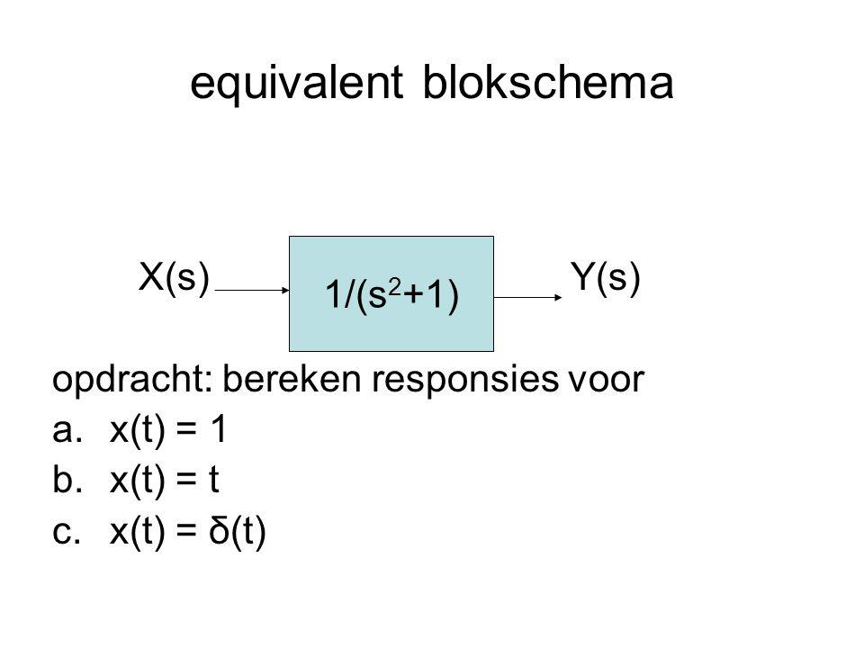 equivalent blokschema