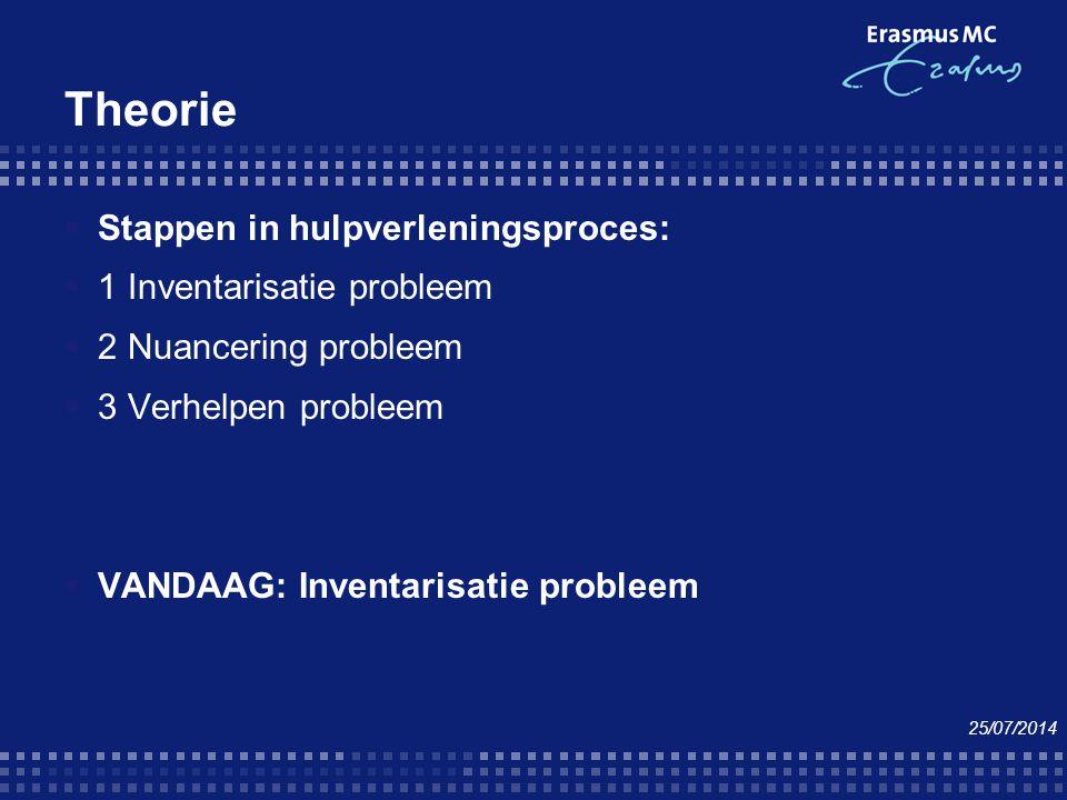 Theorie Stappen in hulpverleningsproces: 1 Inventarisatie probleem