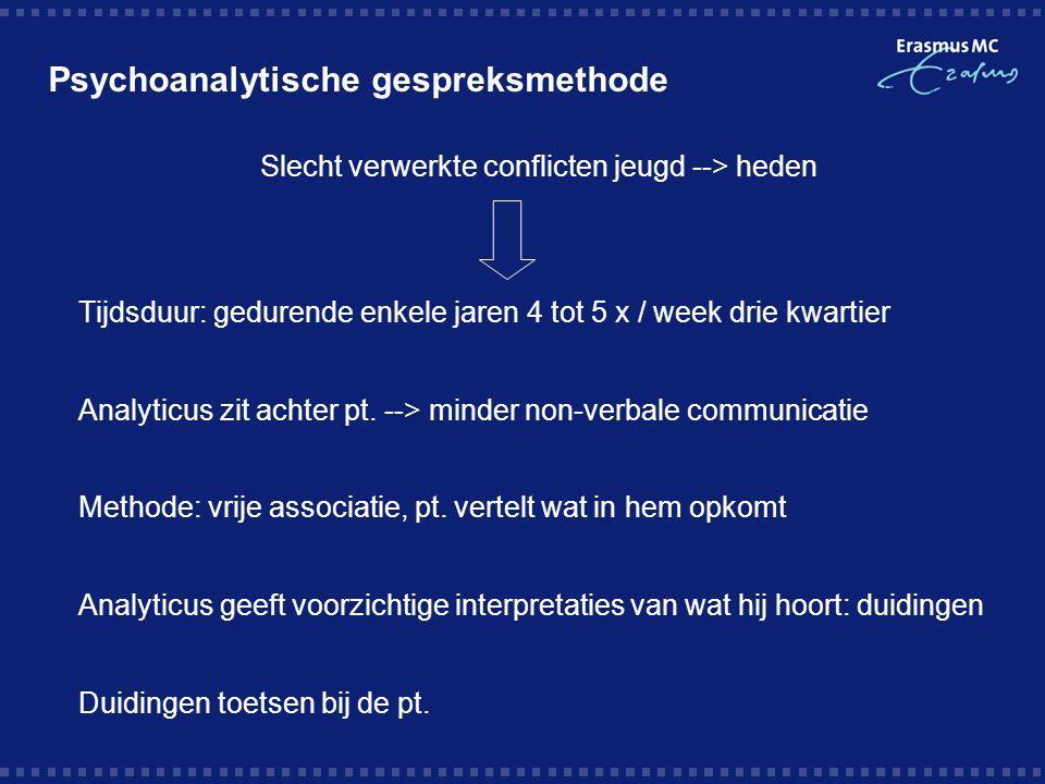 Psychoanalytische gespreksmethode