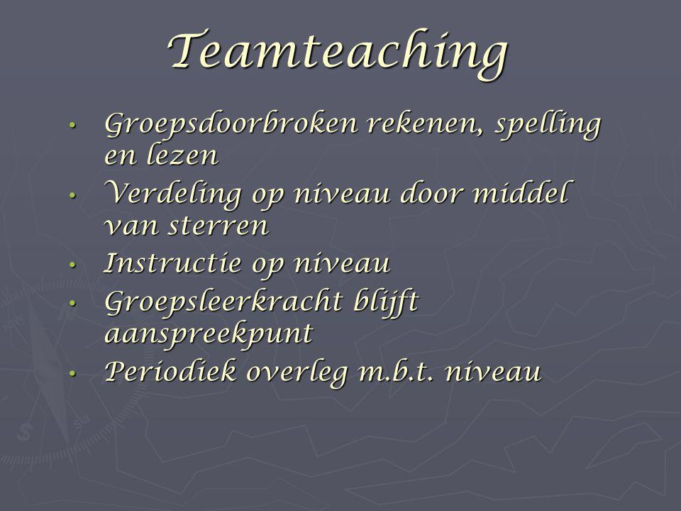 Teamteaching Groepsdoorbroken rekenen, spelling en lezen