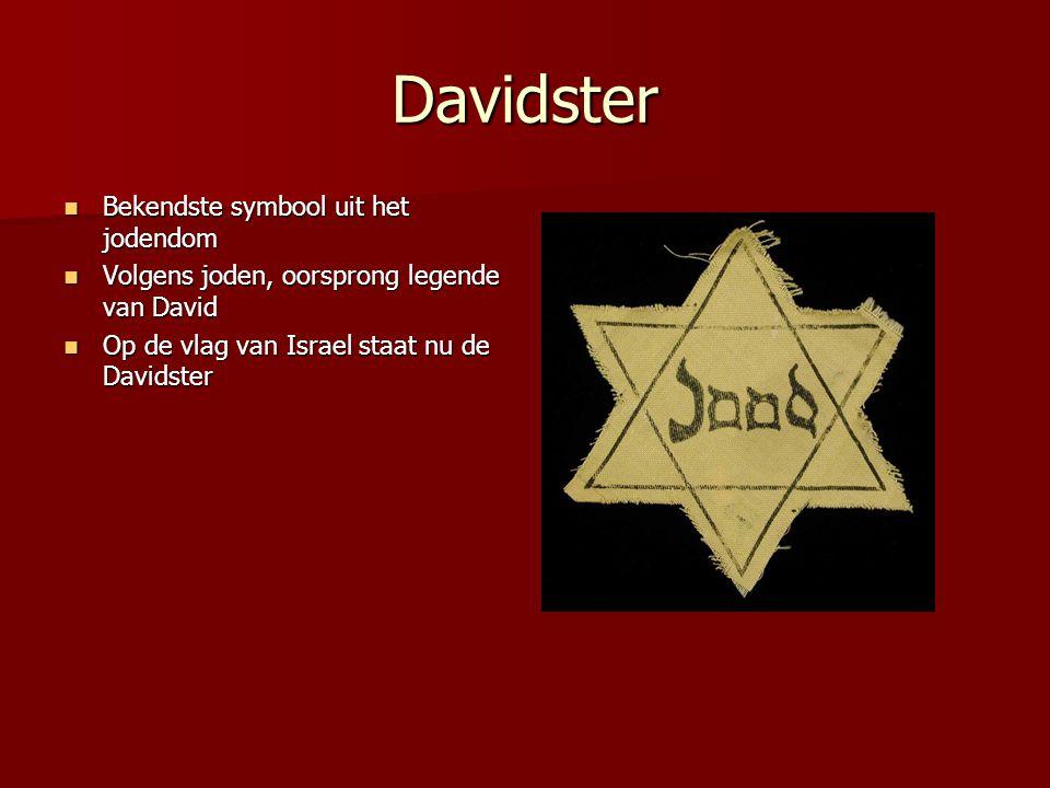 Davidster Bekendste symbool uit het jodendom