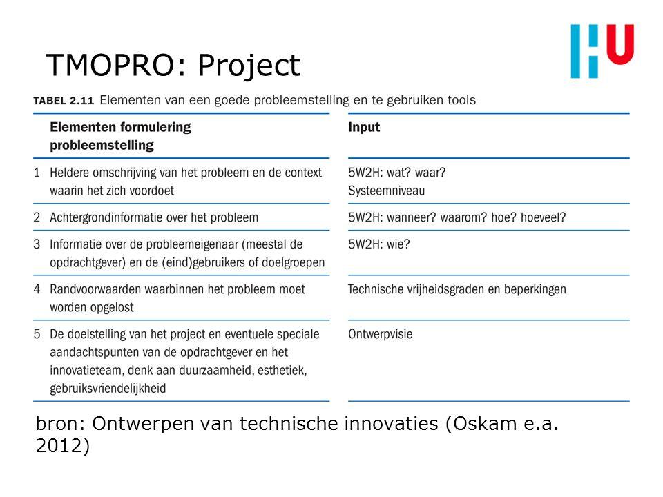1111 TMOPRO: Project bb bron: Ontwerpen van technische innovaties (Oskam e.a. 2012)