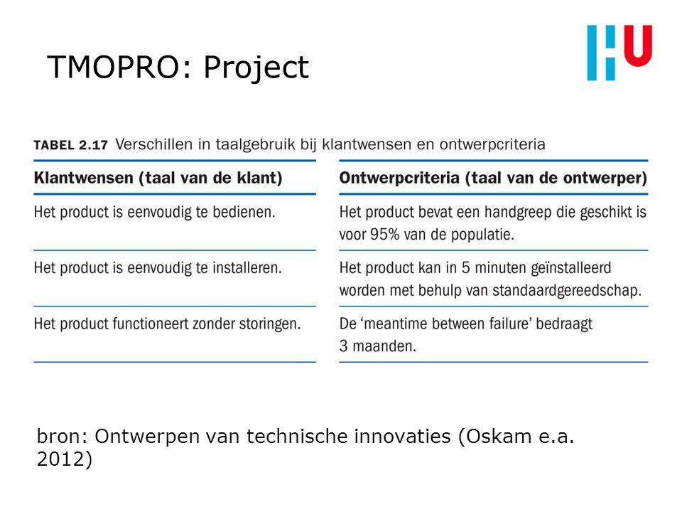1212 TMOPRO: Project bron: Ontwerpen van technische innovaties (Oskam e.a. 2012)