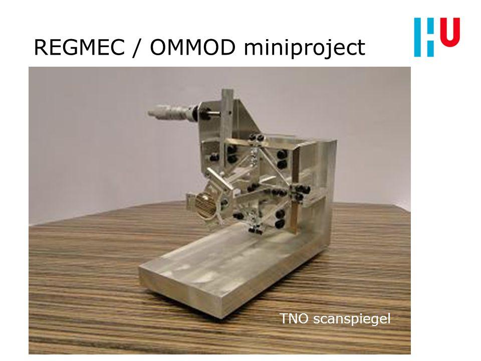 REGMEC / OMMOD miniproject TNO scanspiegel