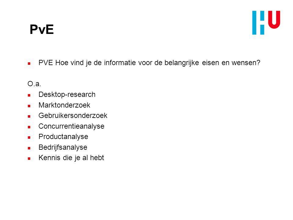 PvE PVE Hoe vind je de informatie voor de belangrijke eisen en wensen