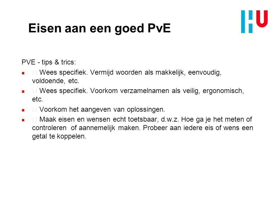 Eisen aan een goed PvE PVE - tips & trics:
