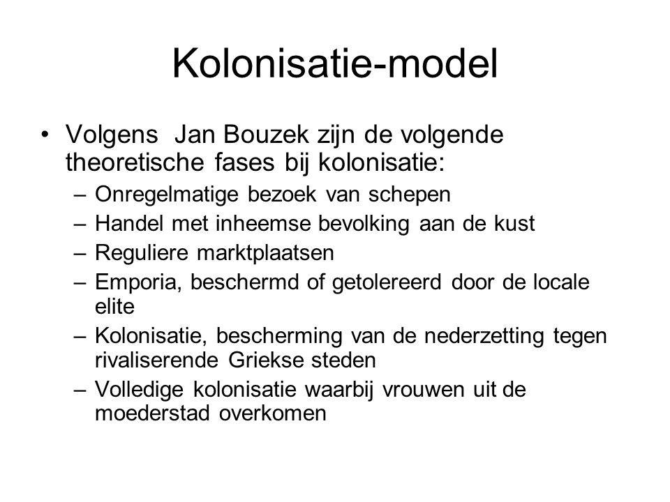 Kolonisatie-model Volgens Jan Bouzek zijn de volgende theoretische fases bij kolonisatie: Onregelmatige bezoek van schepen.