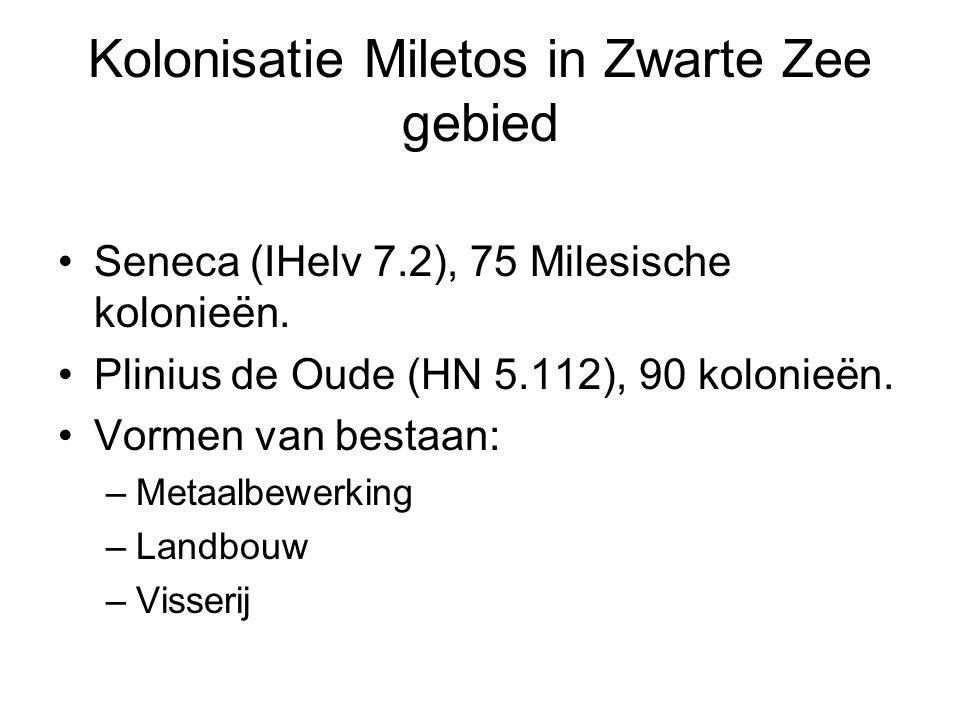 Kolonisatie Miletos in Zwarte Zee gebied