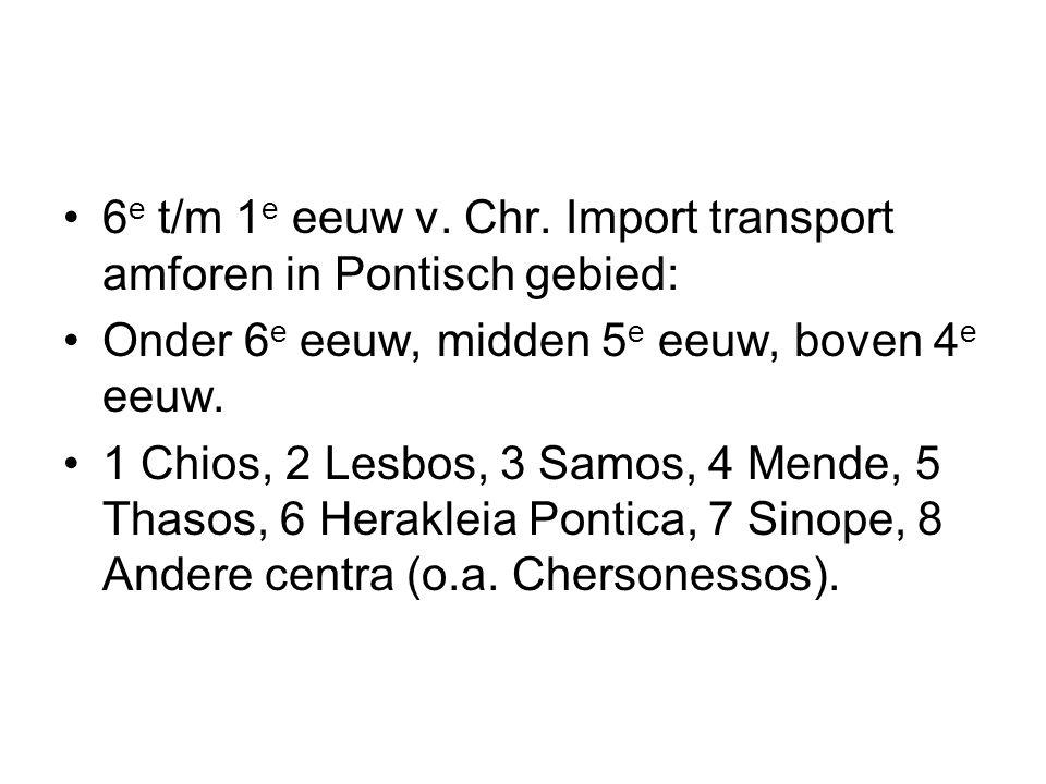 6e t/m 1e eeuw v. Chr. Import transport amforen in Pontisch gebied: